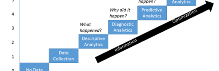 BIG DATA -Whitepaper