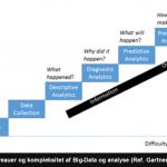 Big data stigen